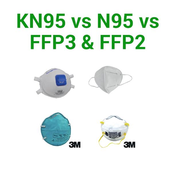 KN95 vs N95 vs FFP2 & more - UK Medical Trade Supplies